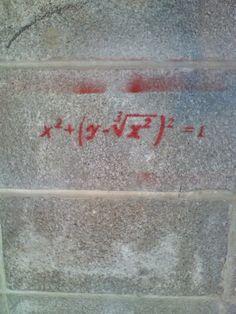 Mathematical graffiti surprise