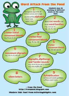 Printable K-3 teaching resources and clipart! previously known as Frog Spot Blog.