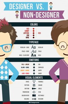 Infographic: The Difference Between Designers And Non-Designers - DesignTAXI.com