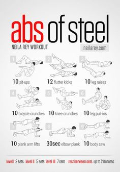 Shaun t s focus deluxe kit dvd workout kayla itsines 7 minute abs workout Quick Ab Workout, Abs Workout Video, Abs Workout Routines, Ab Workout At Home, Abs Workout For Women, Workout Guide, Workout For Beginners, Workout Challenge, Gym Workouts
