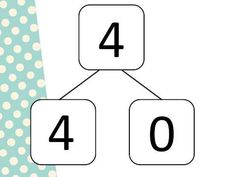 * ▶  Splitsen tot 5 Videos, Youtube, Math, School, Stage, Tips, Names, Mathematics, Schools