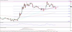 Ethereum Price Technical Analysis – $7.80 Is Key For ETH/USD?...: Ethereum Price Technical Analysis – $7.80 Is Key For… #Altcoins #Analysis