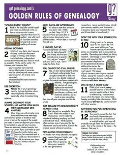 Golden Rules of Genealogy...