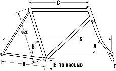 Touring Bike Frame geometry
