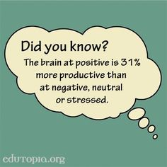 The brain at positive is 31% more productive than at negative, neutral or stressed. Visit me at www.facebook.com/composingculture