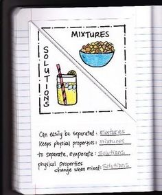 Mixtures and Solutions Foldable by Science Doodles