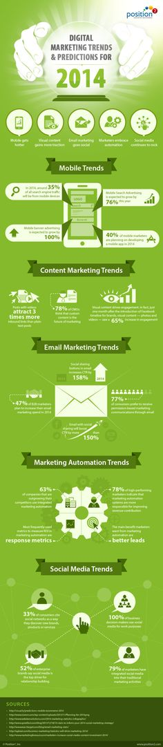 2014 Digital Marketing Trends And Predictions | #infographic #smm #marketing #SEO #fb #in