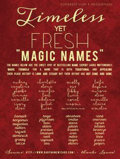 With expert insight on baby name trends and what the names we choose reveal abou… - Baby Names Ideas Writing Advice, Writing Resources, Writing Help, Writing A Book, Writing Prompts, Story Prompts, Writing Ideas, Name Inspiration, Writing Inspiration