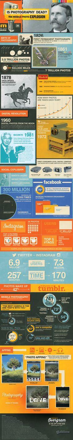La explosión de la fotografía móvil #Infografía