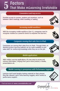 Why-Mobile-Learning-is-Irrefutable-Infographic