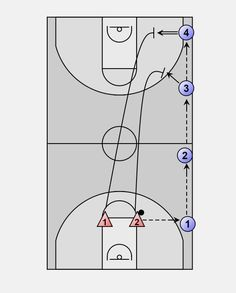 Basketball Boxing out: Pressure rebounding #basketballdrillsshooting #basketballtraining