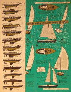 study sailing - Google Search