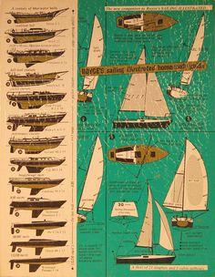 study sailing - Google Search