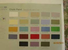 Annie's Chalk Paint