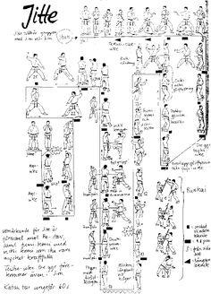 Shorin Ryu Kata Diagrams | Shotokan Karate Katas