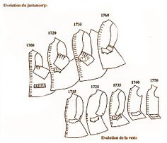 Here you can see the evolution of the cut of both frock coats and waistcoats in France as they reach what I call the mature Rococo style.