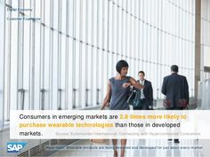 Emerging market consumers are 2.8 times more likely to purchase wearable technologies