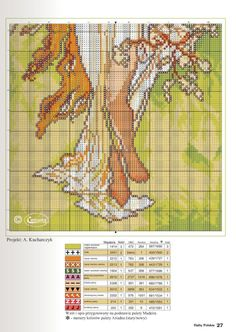 "Borduurpatroon Kruissteek Mucha *Embroidery Cross Stitch Pattern ~""Wiosna""? 3/3~"