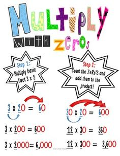 The Multiplying with Zero's poster is full of color with examples and steps on how to multiply with zero's. 1 digit by 2 digit1 digit by 3 digit2 digit by 2 digitLike the poster? Check out my Multiplying with Zero's task cards!