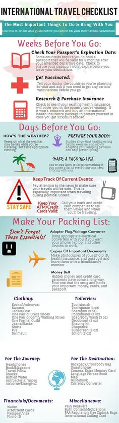 20 Useful Air Travel Charts & Tips To Make Your Flight Easier | Postris