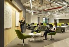 modern industrial corporate furniture   High Productivity with a Modern Office design