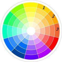 kolory pokrewne