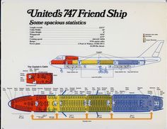 United Airlines Boeing 747-122 Seating Configuration (Launch Brochure)