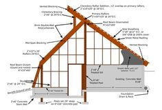 Greenhouse Plans 190699365452306715 - Building an Earth Sheltered Greenhouse – – Windward Notes 2015 Source by jymesnil Aquaponics Greenhouse, Greenhouse Plans, Aquaponics System, Greenhouse Wedding, Greenhouse Heaters, Aquaponics Plants, Greenhouse Shade Cloth, Underground Greenhouse, Roof Beam