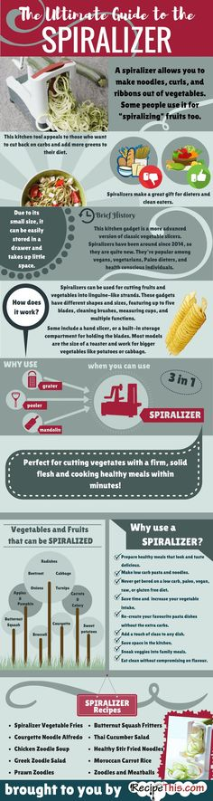 The Ultimate Guide To The Spiralizer Infographic