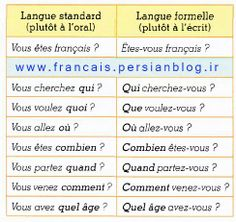 Learn French Videos Tips Student Homemade Printer Printing French Language Lessons, French Language Learning, French Lessons, French Teacher, Teaching French, High School French, French Grammar, French Classroom, Learning Italian