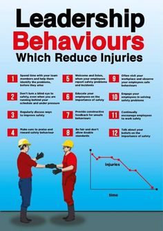 Leadership Behavior at Workplace Reduce Injuries They work collaboratively with their people to get the most out of their performance. Great safety performers actively seek feedback on their safety leadership behaviors. Workplace Safety Tips, Office Safety, Safety At Work, Safety Fail, Workplace Wellness, Safety First, Safety Quotes, Safety Slogans, Health And Safety Poster
