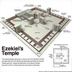 ezekiel's temple pictures - Yahoo Image Search Results