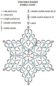 Crochet Diagram, Crochet Motif, Diy Crochet, Crochet Crafts, Crochet Doilies, Crochet Flowers, Crochet Snowflake Pattern, Christmas Crochet Patterns, Crochet Snowflakes
