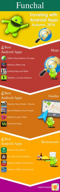 Funchal Android apps: Travel Guides, Maps, Transportation, Biking, Museums, Parking, Sport and apps for Students.