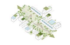 Kjellander + Sjöberg Architects - New Eriksberg - The Barefoot park