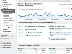 [Google Analytics en 60 segundos] Comenzando a Usar Google Analytics