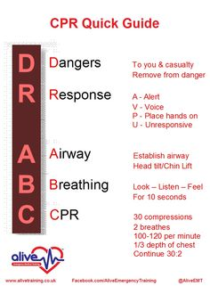 CPR quick guide First aid training www.alivetraining.co.uk Fire Safety Tips, First Aid Cpr, Nclex, Helpful Hints, No Response, Knowledge, Medical, Study, Training