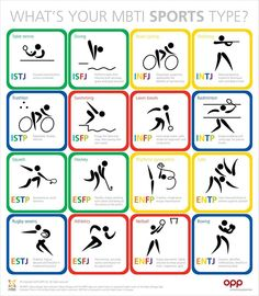 Sports for different MBTI types