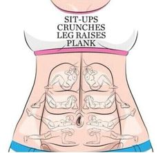 "You cant be too busy to explore this: ""Quick Easy And Fun Workouts To Get Abs And Nice Inner Thigh"""
