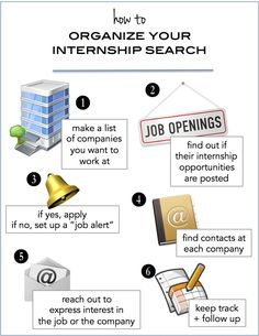 Tools and a guide on how to organize your internship search - http://www.prepary.com/how-to-organize-your-internship-search/