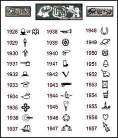 Reed & Barton Sterling Date Marks - Encyclopedia of Silver Marks, Hallmarks & Makers' Marks Vintage Silver, Antique Silver, Antique Jewelry, Vintage Jewelry, Antique Glassware, Antique Bottles, Antique Dishes, Deco Originale, Original Vintage
