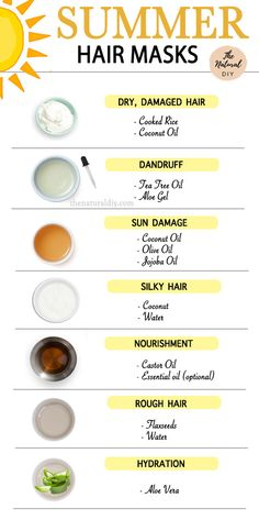 SUMMER HAIR MASKS for all hair problems - The Natural DIY