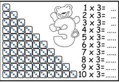 #çarpımtablosu #matematik#matematikboyama#3ler