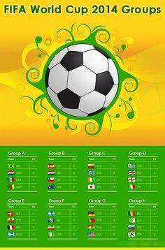 Grupos del Campeonato del Mundo Brasil 2014 #soccerinfographic