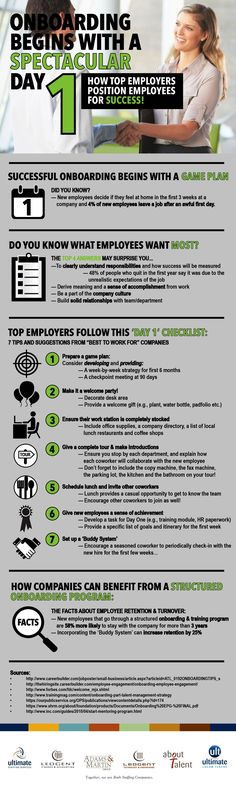 On-Boarding Begins with a Spectacular Day 1 How Top Employers Position Employees for Success Hiring Jobs Infographic RothStaffing Management NewHires HR