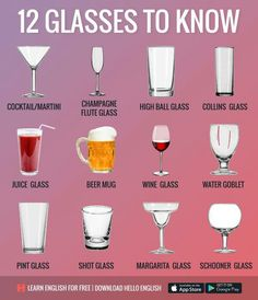 Glasses (Copas) 1. Champagne flute: a tall, narrow glass with a long stem, used for drinking champagne. (1. Flauta de champán: un vaso alto y estrecho con un tallo largo, usado para beber champán.) 2. Wine glass: a glass with a stem and foot, used for drinking wine. (2. Copa de vino: un vaso con un tallo y el pie, utilizado para beber vino.) 3. Cocktail glass / Martini: a stemmed glass with an inverted cone bowl. (3. Copa de cóctel / Martini: un vaso con forma de vástago con un tazón de con