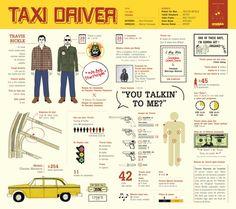 taxi 100 Veja clássicos do cinema em forma de infográficos