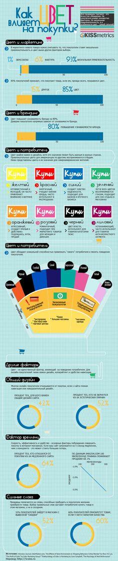 colorandpurchases_infographic1-640x3024_rus.jpg 640×3,024 pixels