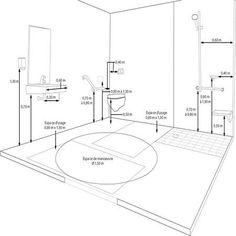 schema toilettes pmr dimensions