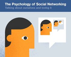 The Psychology of Social Networking Chart is Fascinating #facebook #socialmedia trendhunter.com